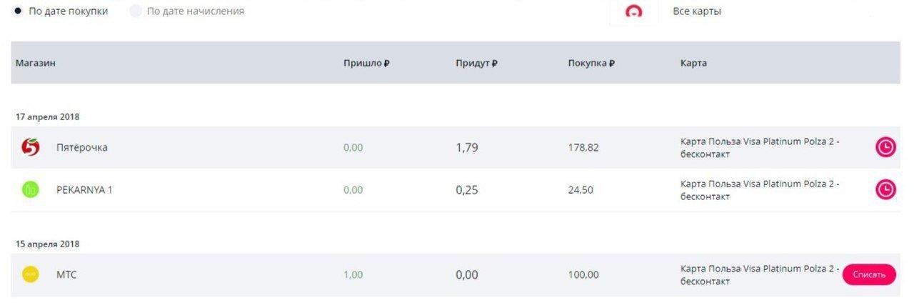 хоум кредит бесплатный номер телефона россия кредит валет