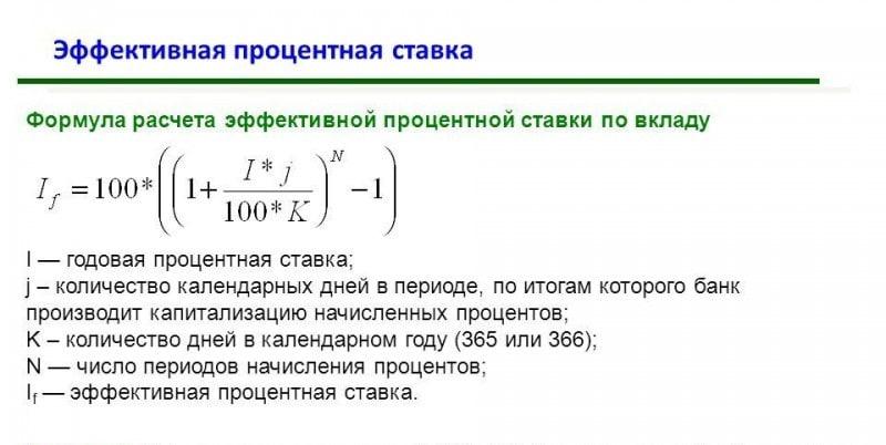 онлайн эффективная процентная ставка рассчитать