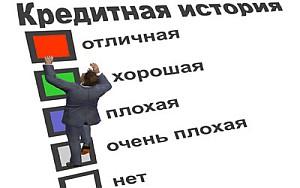 банк хоум кредит люберцы октябрьский