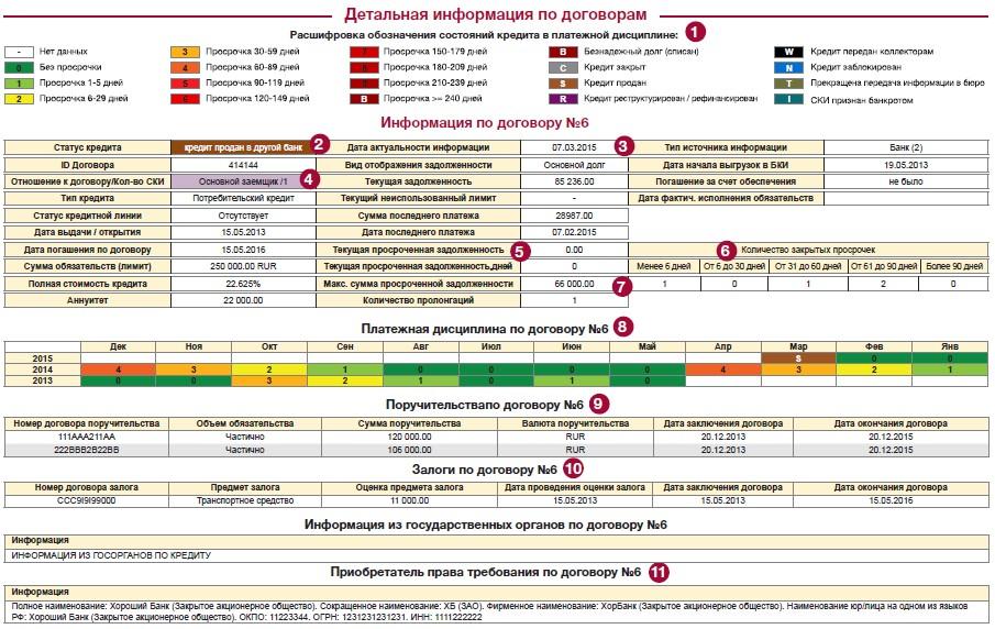 какие банковские карты действуют в крыму в 2020 году форум