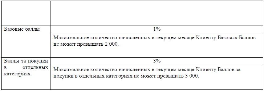 директ кредит вакансии москва