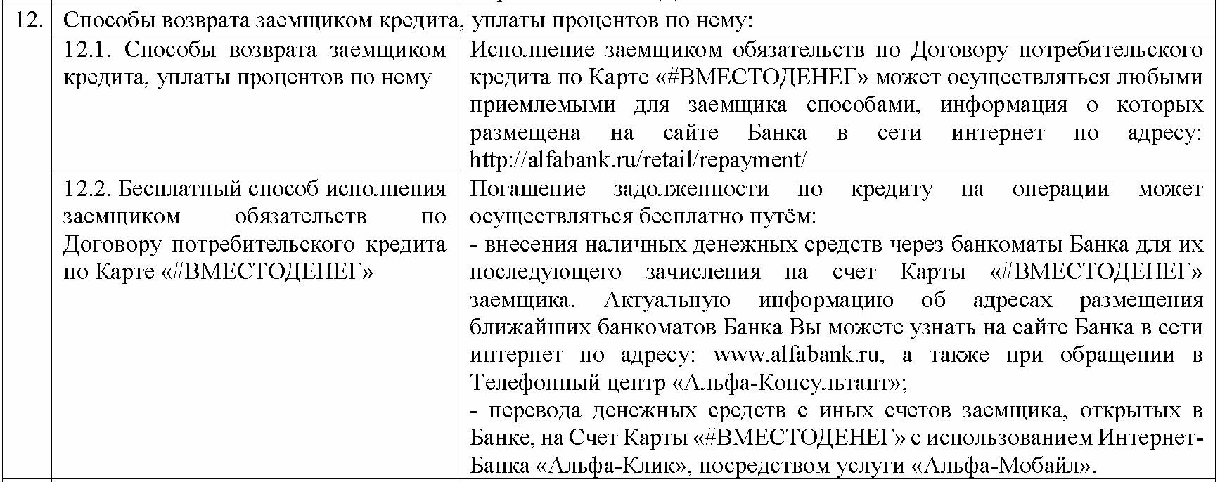 Альфа банк досрочное погашение потребительского кредита