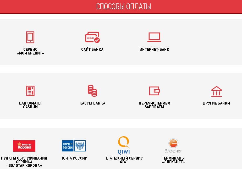как перевести деньги на карту сбербанка россии из украины