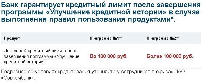 оформить кредитную карту альфа банк с льготным периодом 100 дней онлайн в москве